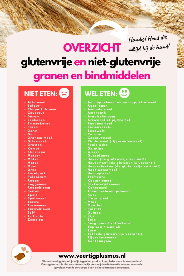 overzicht glutenvrije en niet gluten vrije graan, granen en bindmiddelen